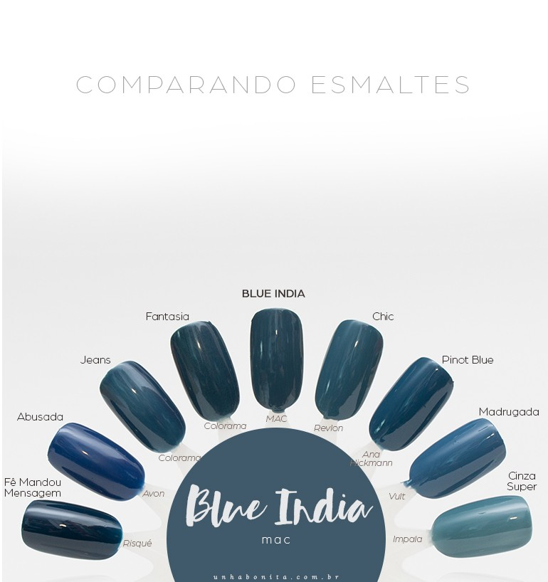 6-comparacoes-blue-india-mac-_-1