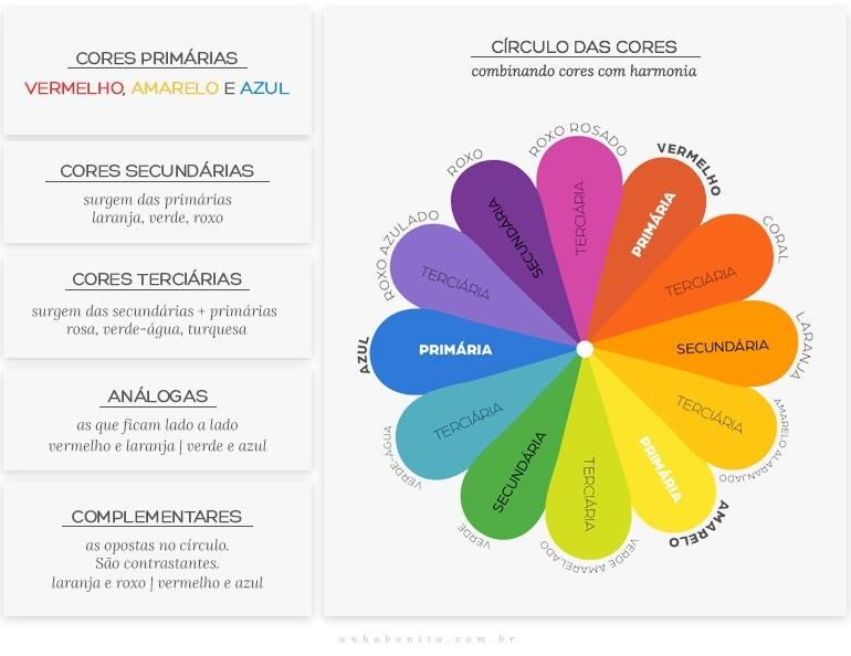 circulo-cores-combinar-esmalte-mao-pes